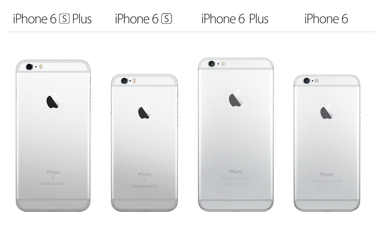 iPhone 6 / 6 Plus